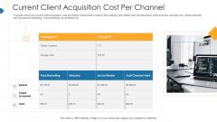 Current Client Acquisition Cost Per Channel Clipart PDF