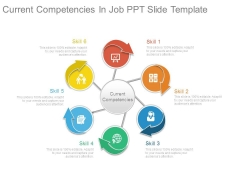 Current Competencies In Job Ppt Slide Template