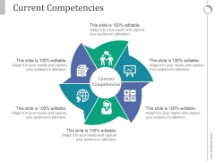 Current Competencies Ppt PowerPoint Presentation Design Ideas