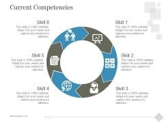 Current Competencies Ppt PowerPoint Presentation Designs Download