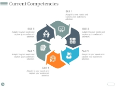 Current Competencies Ppt PowerPoint Presentation Icon Graphics Download