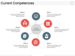 Current Competencies Ppt PowerPoint Presentation Inspiration Graphics