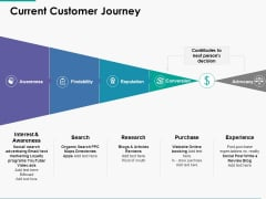 Current Customer Journey Ppt Powerpoint Presentation Inspiration Ideas