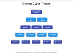 Current Cyber Threats Ppt PowerPoint Presentation Model Shapes Cpb