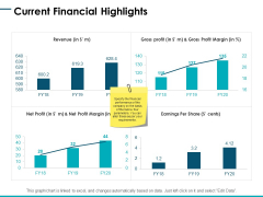 Current Financial Highlights Ppt PowerPoint Presentation Icon Summary