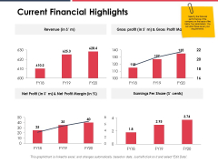 Current Financial Highlights Ppt PowerPoint Presentation Model Designs