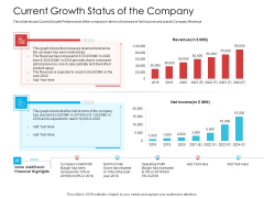 Current Growth Status Of The Company Rules PDF