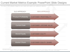 Current Market Metrics Example Powerpoint Slide Designs