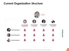 Current Organization Structure Ppt PowerPoint Presentation Inspiration Deck