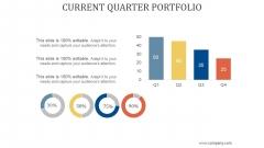 Current Quarter Portfolio Ppt PowerPoint Presentation Visual Aids