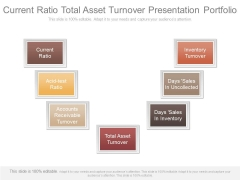 Current Ratio Total Asset Turnover Presentation Portfolio