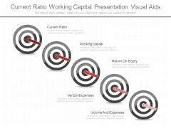 Current Ratio Working Capital Presentation Visual Aids