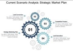 Current Scenario Analysis Strategic Market Plan Ppt Powerpoint Presentation Summary Smartart