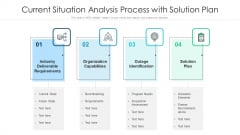 Current Situation Analysis Process With Solution Plan Ppt Pictures PDF