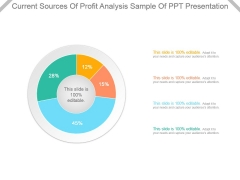 Current Sources Of Profit Analysis Sample Of Ppt Presentation