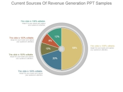 Current Sources Of Revenue Generation Ppt Samples
