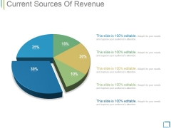 Current Sources Of Revenue Ppt PowerPoint Presentation Deck