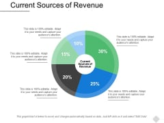 Current Sources Of Revenue Ppt PowerPoint Presentation File Design Inspiration