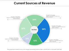Current Sources Of Revenue Ppt PowerPoint Presentation Gallery Show