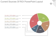 Current Sources Of Roi Powerpoint Layout