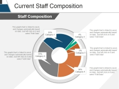 Current Staff Composition Ppt PowerPoint Presentation Show Objects