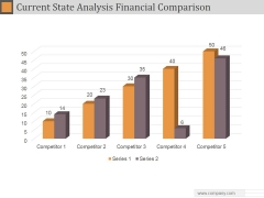 Current State Analysis Financial Comparison Ppt PowerPoint Presentation Graphics