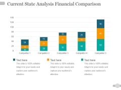 Current State Analysis Financial Comparison Ppt PowerPoint Presentation Icon Clipart Images