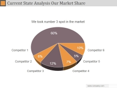 Current State Analysis Our Market Share Ppt PowerPoint Presentation Topics