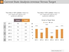 Current State Analysis Revenue Versus Target Ppt PowerPoint Presentation Background Designs