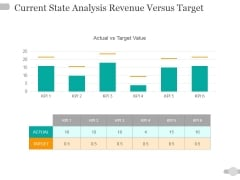 Current State Analysis Revenue Versus Target Ppt PowerPoint Presentation Ideas Master Slide