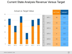 Current State Analysis Revenue Versus Target Ppt PowerPoint Presentation Model Smartart
