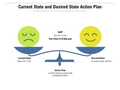 Current State And Desired State Action Plan Ppt PowerPoint Presentation Slides Objects PDF