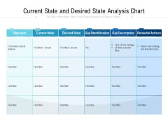 Current State And Desired State Analysis Chart Ppt PowerPoint Presentation Slides Infographic Template PDF