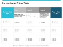 Current State Future State Ppt PowerPoint Presentation Outline Model