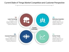 Current State Of Things Market Competition And Customer Perspective Ppt Powerpoint Presentation Ideas Sample