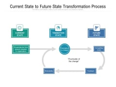 Current State To Future State Transformation Process Ppt PowerPoint Presentation Ideas Visuals PDF