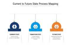 Current To Future State Process Mapping Ppt PowerPoint Presentation Infographic Template Background PDF