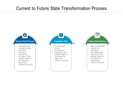 Current To Future State Transformation Process Ppt PowerPoint Presentation Show Elements PDF