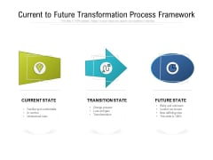Current To Future Transformation Process Framework Ppt PowerPoint Presentation Styles Graphic Tips PDF
