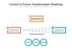 Current To Future Transformation Roadmap Ppt PowerPoint Presentation Slides Outfit PDF