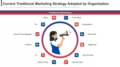 Current Traditional Marketing Strategy Adopted By Organization Ppt Icon Picture PDF