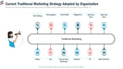 Current Traditional Marketing Strategy Adopted By Organization Ppt Model Design Inspiration PDF