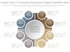 Current Trends In Training And Development Diagram Powerpoint Show