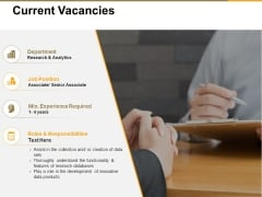 Current Vacancies Ppt PowerPoint Presentation Model Deck