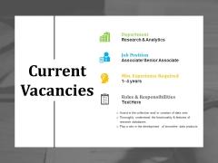 Current Vacancies Ppt PowerPoint Presentation Pictures Portfolio