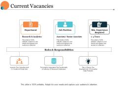 Current Vacancies Ppt PowerPoint Presentation Professional Smartart