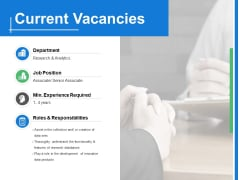 Current Vacancies Ppt PowerPoint Presentation Slides Outline
