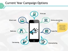 Current Year Campaign Options Ppt PowerPoint Presentation Outline Sample