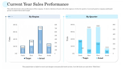 Current Year Sales Performance Ppt PowerPoint Presentation Professional Graphics Download PDF