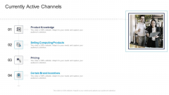 Currently Active Channels Brand Commercial Marketing Guidelines And Tactics Infographics PDF